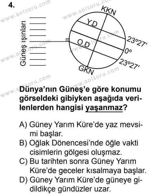 Coğrafya 1 Dersi 2018 - 2019 Yılı Ek Sınav Soruları 4. Soru