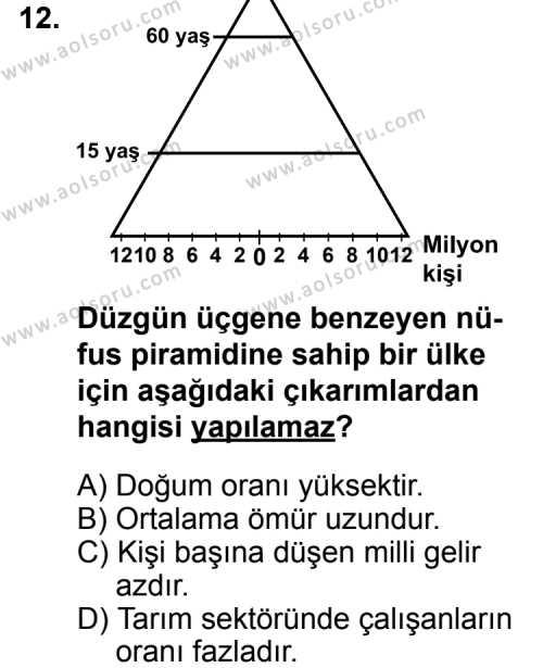 Coğrafya 3 Dersi 2014-2015 Yılı 1. Dönem Sınavı 12. Soru