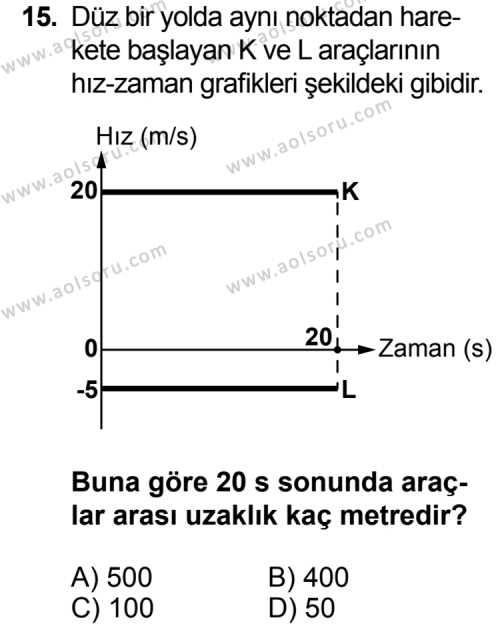 Fizik 1 Dersi 2015-2016 Yılı 1. Dönem Sınavı 15. Soru