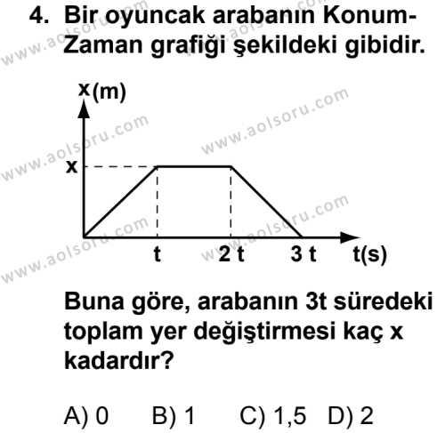 Fizik 2 Dersi 2013 - 2014 Yılı 3. Dönem Sınav Soruları 4. Soru
