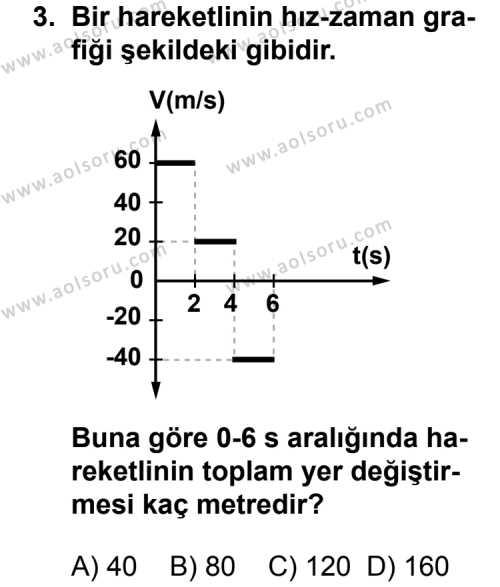 Fizik 2 Dersi 2014-2015 Yılı 1. Dönem Sınavı 3. Soru