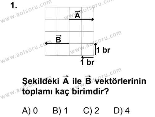 Fizik 3 Dersi 2011 - 2012 Yılı 1. Dönem Sınav Soruları 1. Soru