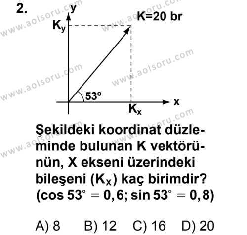 Fizik 3 Dersi 2011 - 2012 Yılı 2. Dönem Sınav Soruları 2. Soru
