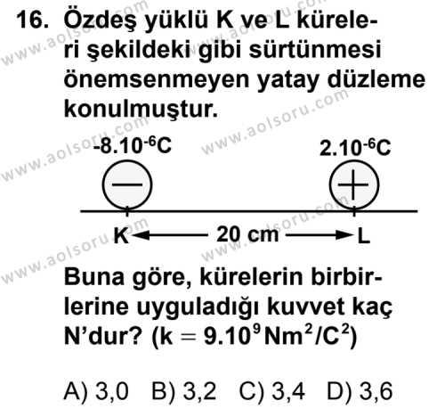 Fizik 3 Dersi 2013-2014 Yılı 1. Dönem Sınavı 16. Soru