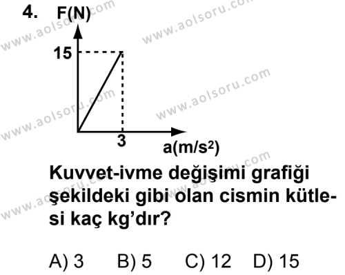 Fizik 4 Dersi 2011 - 2012 Yılı Ek Sınavı 4. Soru