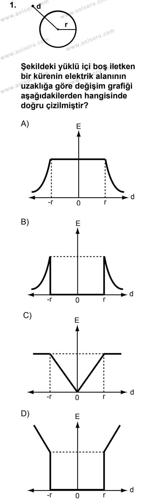 Seçmeli Fizik 2 Dersi 2011 - 2012 Yılı Ek Sınavı 1. Soru
