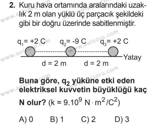 Seçmeli Fizik 2 Dersi 2018 - 2019 Yılı 2. Dönem Sınav Soruları 2. Soru