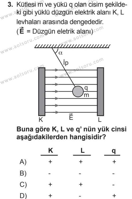Seçmeli Fizik 2 Dersi 2018 - 2019 Yılı 2. Dönem Sınav Soruları 3. Soru