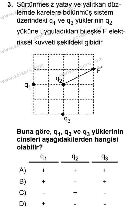 Seçmeli Fizik 2 Dersi 2018 - 2019 Yılı 3. Dönem Sınav Soruları 3. Soru