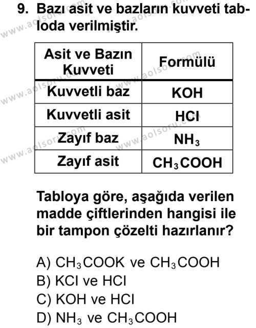 Seçmeli Kimya 2 Dersi 2014-2015 Yılı 1. Dönem Sınavı 9. Soru