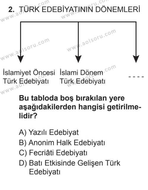 Türk Edebiyatı 3 Dersi 2017 - 2018 Yılı 3. Dönem Sınavı 2. Soru